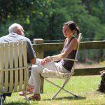 IPC – Temps de repos après la retraite